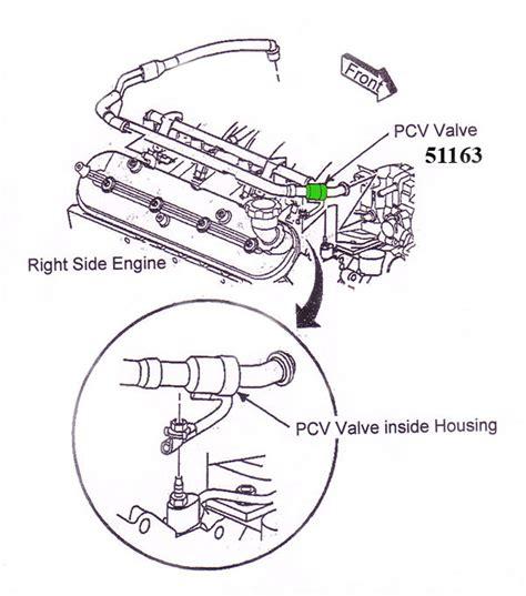 Pcv Valve Diagram pcv valve assembly removal help corvetteforum