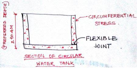 water tank section design procedure for circular water tank civil