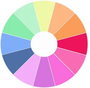 pastel color wheel yesterday s black a about living