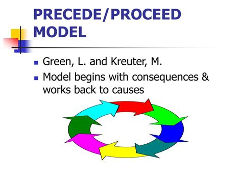 precede proceed model template precede proceed powerpoint pictures to pin on