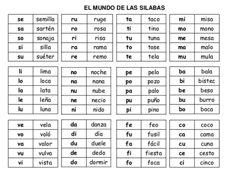las silabas en espanol para ninos las silabas en espanol para ninos silabas en espanol