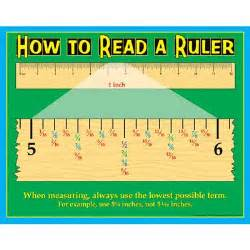 How To Read Dimensions by Gallery For Gt How To Read Ruler Measurements Inches