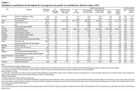 jubilacion minima argentina 2016 press report jubilacion minima en argentina 2016 requisitos de las