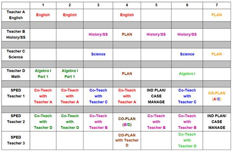 special education schedule template w m school of education