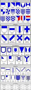 coat of arms color meanings coat of arms types explore the meanings of heraldry