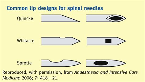 spinal anaesthesia anaesthesia intensive care medicine