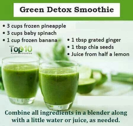 Detox Shakes Uk by Green Detox Smoothie Liquids Liquids More Liquids