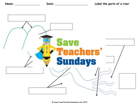 diagram of the ks2 the parts of a river ks2 lesson plan worksheet and