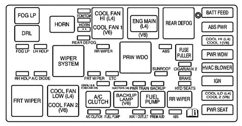 2003 nissan altima fuse box diagram fuel fuse wiring