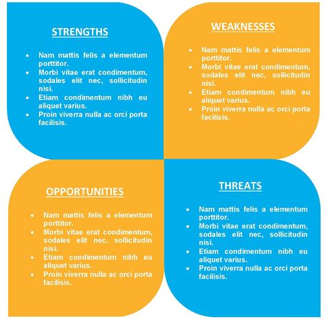 Blue Orange Color Scheme by 40 Free Swot Analysis Templates In Word Demplates