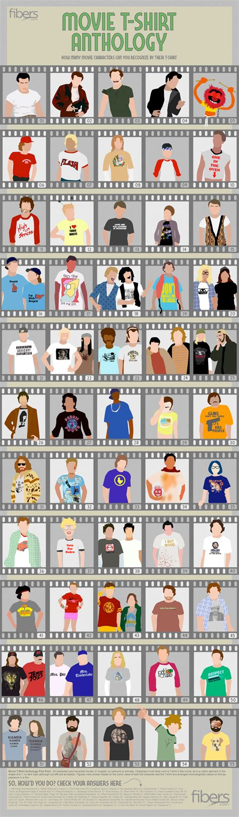 film character quiz how many movie characters can you guess from their t