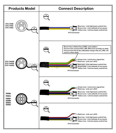 hid light wiring diagram for motorcycle hid ballast wiring