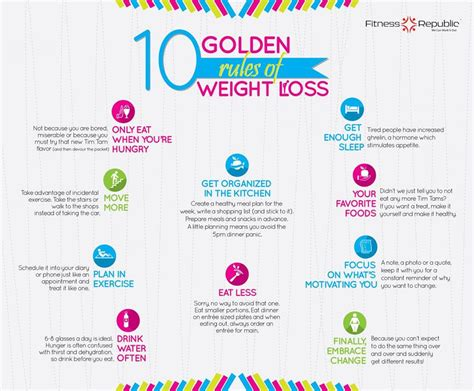 Not Just Kitchen Ideas by 10 Golden Rules Of Weight Loss Visual Ly