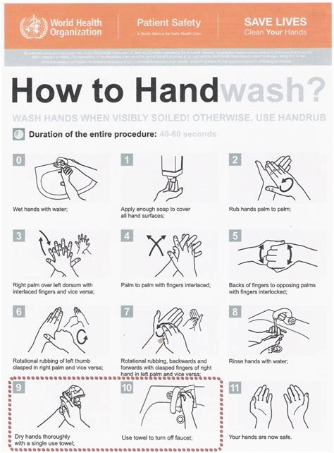 how to wash hand properly in step by step and propery who washing poster how to wash your european tissue symposium