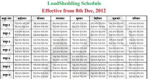 New Load Shedding Schedule by New Loadshedding Schedule In Nepal Nepali Information