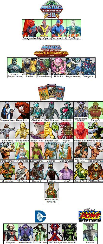 Mini Figure Karakter Dc Comics planeteternia de dein masters of the universe treffpunkt