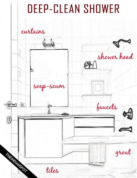 natural ways to clean bathroom keep your shower naturally clean theindianspot com