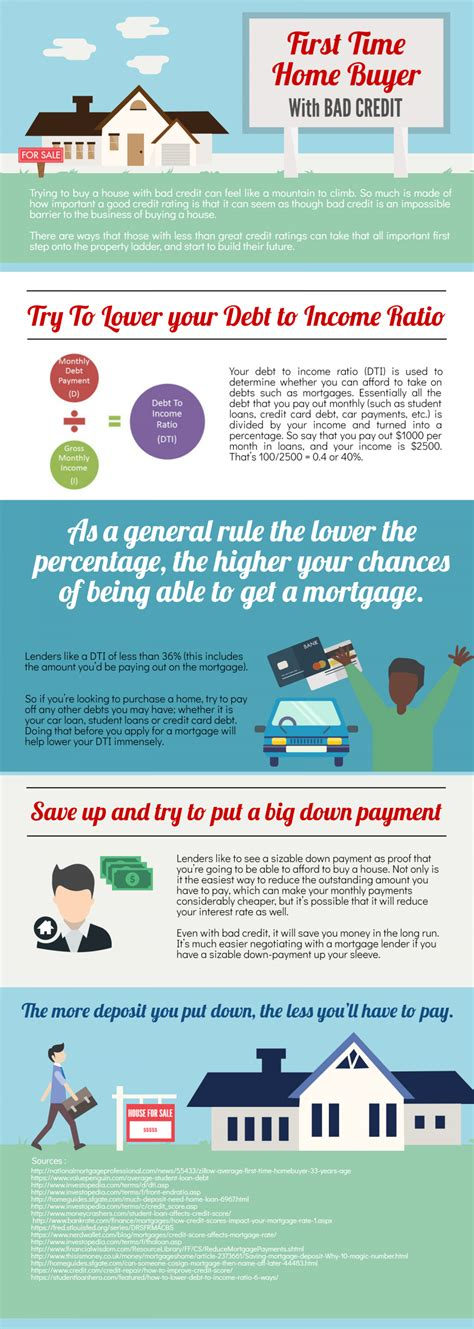 essential tips for the time home buyer with bad credit