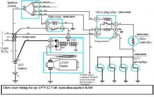 international 234 tractor wiring diagram get free image about wiring diagram