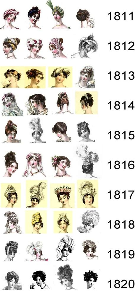 1800 Haircuts Timeline | headdresses and hairstyles for regency evenings for the