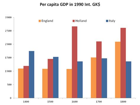 wann war die industrielle revolution wie miserabel war das leben vor 1800 never mind the markets