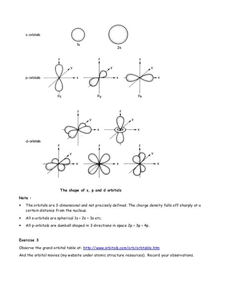 D Orbital Sketches by Orbitals Hl