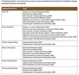 Data Center Risk Assessment Template by Best Photos Of Data Center Assessment Template Data