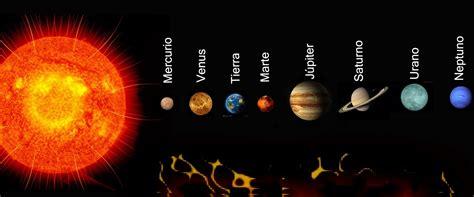 cual es el planeta mas lejano al sol 191 cu 225 ntos planetas hay en el sistema solar 8 planetas
