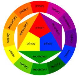 what is a color wheel color wheels are wrong how color vision actually works