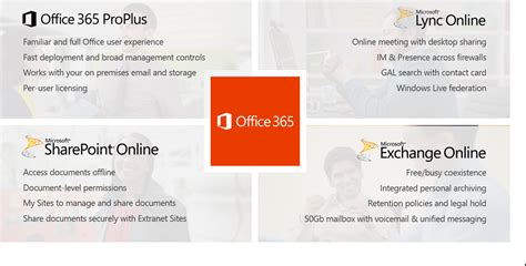 Office 365 Options Office 365 Options Enterprise 365 Consulting