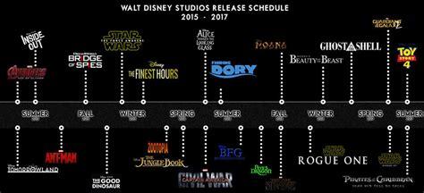 film disney fino al 2017 tutti i prossimi film della disney fino al 2020 crazy