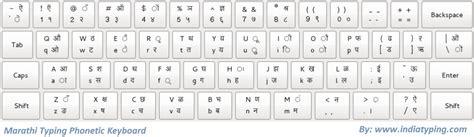 tattoo font keyboard shivaji font keayboard layout tattoo