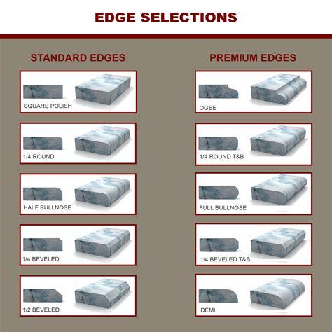countertop edge profiles raleigh countertop edges counter edging countertops