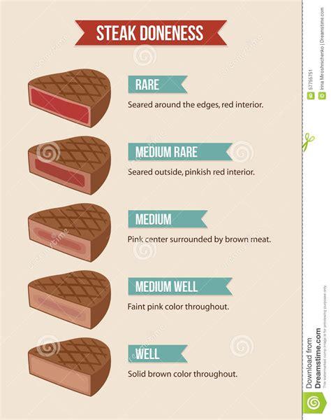 della bistecca grafico di cottura della bistecca illustrazione vettoriale