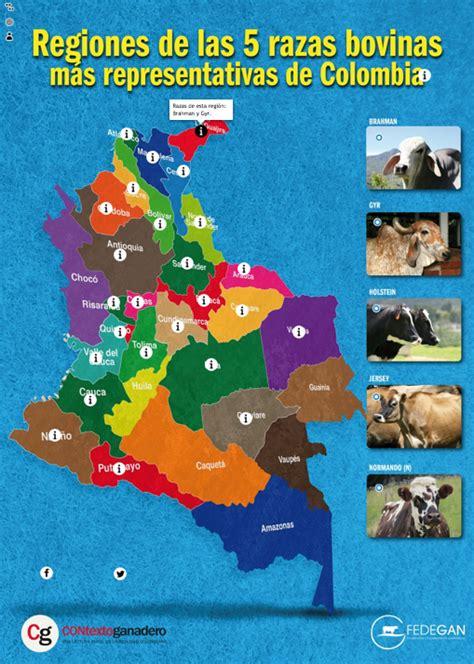 cuantas cadenas productivas hay en colombia informe especial conozca las 5 razas bovinas m 225 s