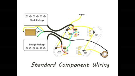 les paul 50s wiring diagram dejual