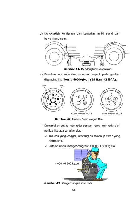 Baut Roda melepas memasang dan menyetel roda