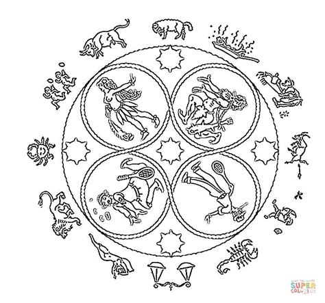 printable zodiac coloring pages mandala zodiac coloring page free printable coloring pages