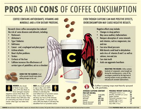 Pros and cons of coffee consumption   NEWS.am Medicine   All about health and medicine