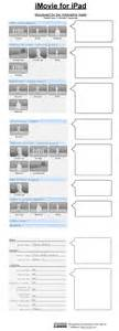 imovie template kathy schrock s kaffeeklatsch imovie trailers across the