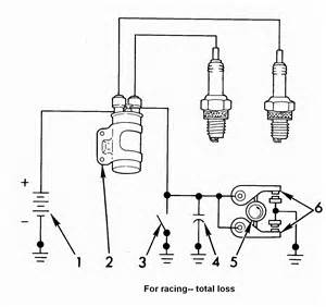 simple automotive wiring diagram ignition points car wiring diagram tinyuniverse co