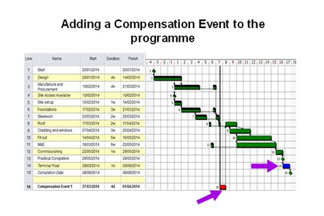 jct design and build contract relevant events managing compensation events in nec contracts seven