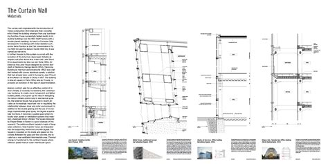 curtain wall foundation detail exhibition details architecture seen in section bmiaa