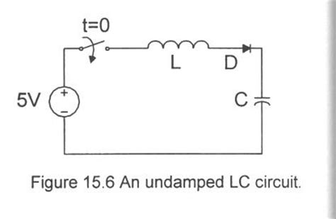 the capacitor in an lc circuit has maximum charge at t 1 charge on capacitor in lc circuit 28 images solved figure 30 2a shows that the charge on the