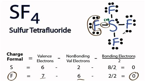 sulfur lewis dot diagram sf4 vsepr pictures to pin on pinsdaddy