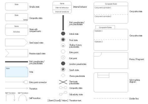 wiring diagrams symbols automotive auto manual parts