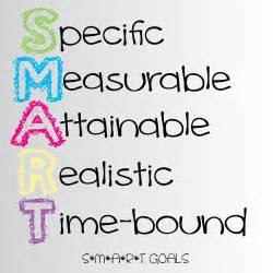 strategic objectives is like goal setting on steriods