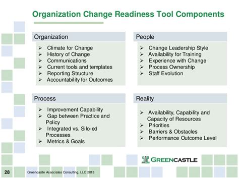 readiness assessment template greencastle readiness assessment webinar 14 aug13