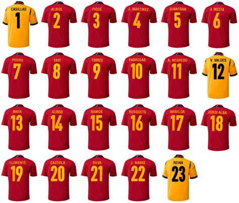 Calendario Liga Espanola Futbol Viral 237 Zalo Equipos Pioneros En El F 250 Tbol Liga Espa 241 Ola
