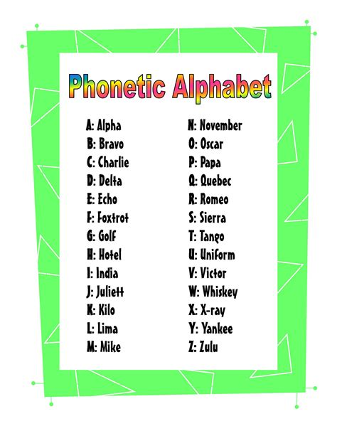 printable radio alphabet phonetic alphabet